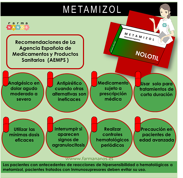 infografianolotil farmananos